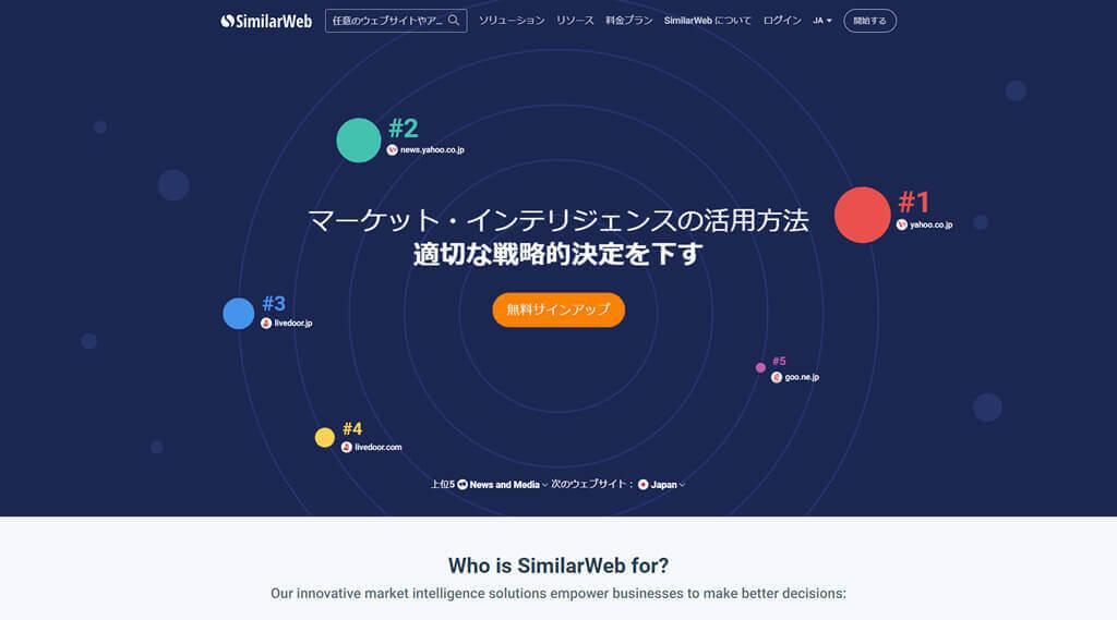 一つだけ、無料で良い解析ソフトあげるならSimilarWeb(シミラーウェブ)