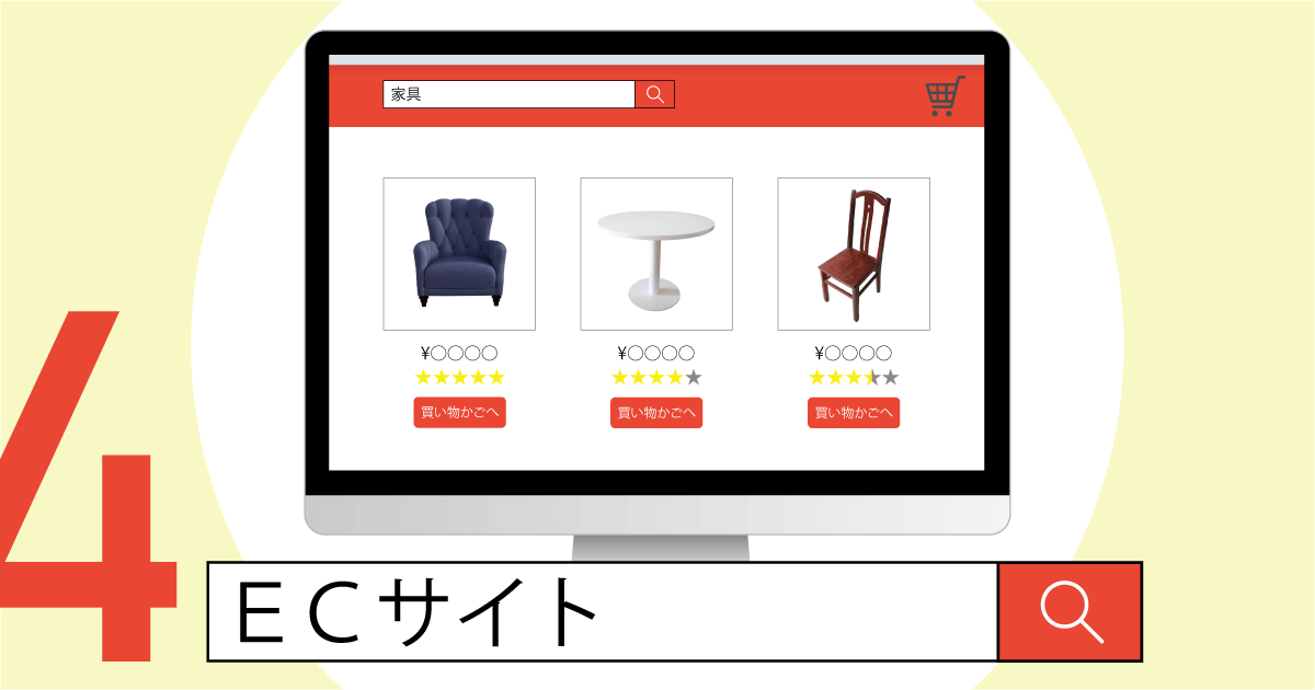 Webサイトの種類、ECサイトの例示です。